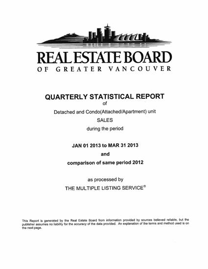 Quarterly MLS Sales Report 2013