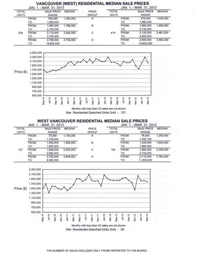 2013 Sales Stats page 3