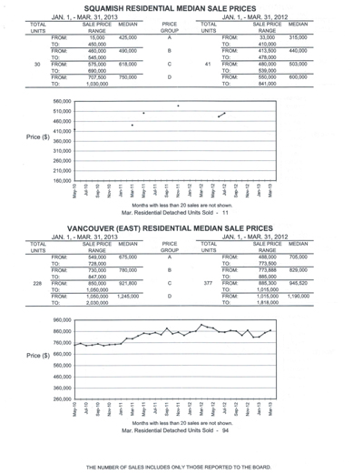2013 Sales Stats page 4